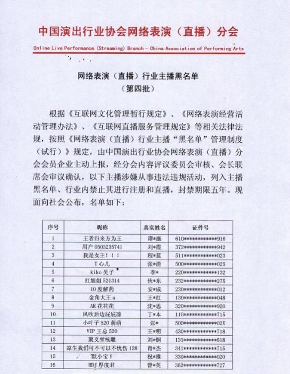 42名主播被封禁5年 被禁名单公布