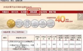 2020版熊猫金银纪念金币哪里购买?
